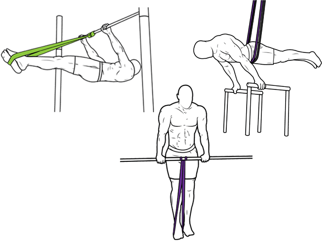 The Bodyweight Training Equipment Multi-Tool