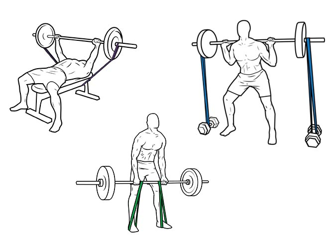 Stretching Weight Lifting Limits
