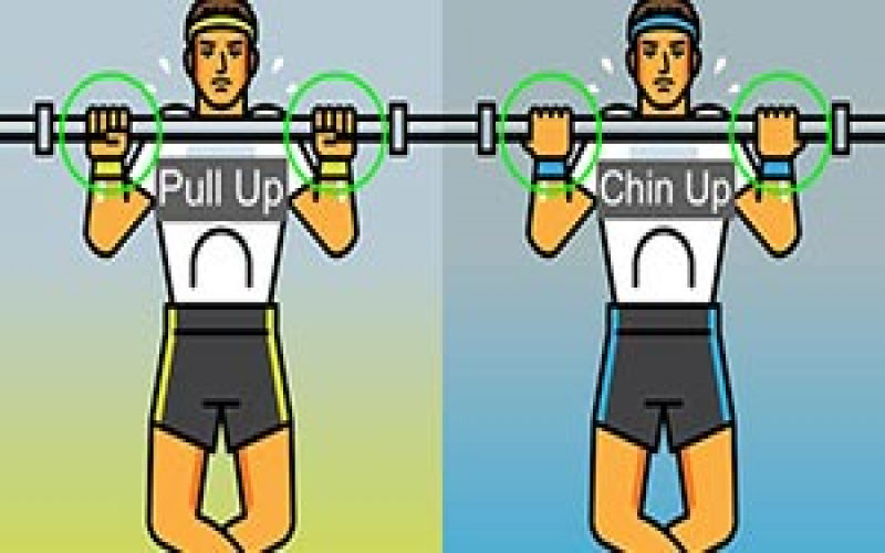 Pull Ups vs. Chin Ups - What's the Difference?
